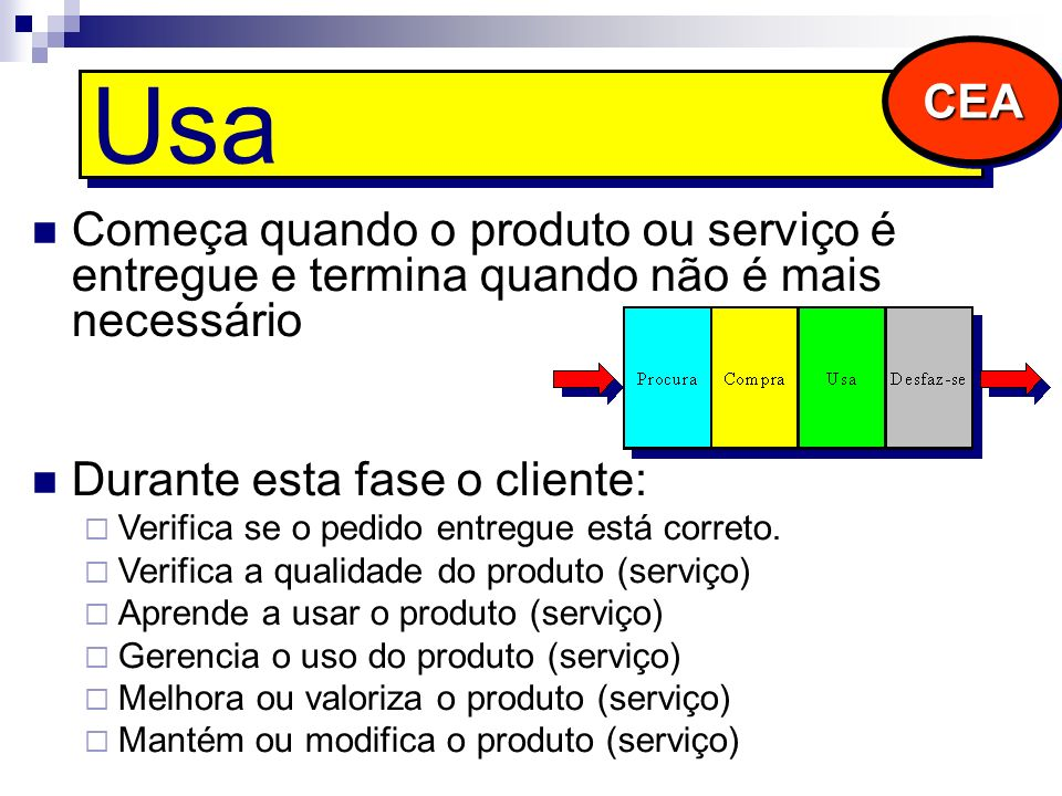 CEA Usa. Começa quando o produto ou serviço é entregue e termina quando não é mais necessário. Durante esta fase o cliente: