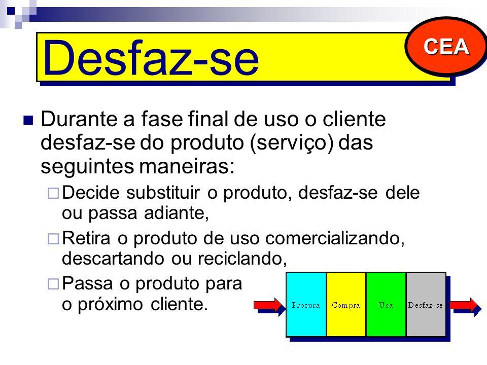 CEA Desfaz-se. Durante a fase final de uso o cliente desfaz-se do produto (serviço) das seguintes maneiras: