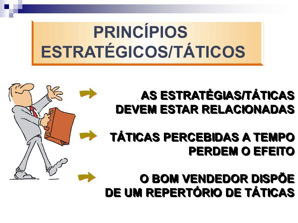 ESTRATÉGICOS/TÁTICOS
