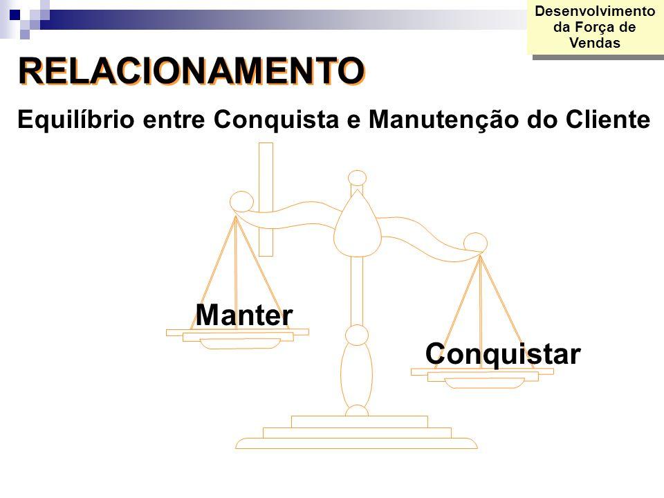 RELACIONAMENTO Manter Conquistar