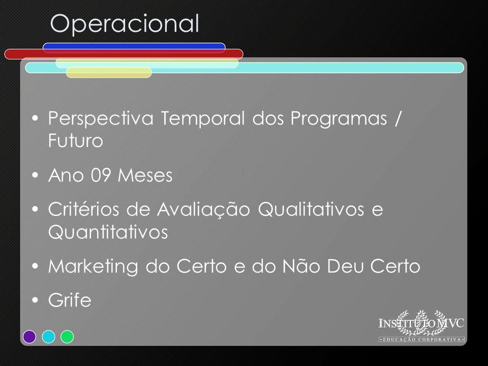 Operacional Perspectiva Temporal dos Programas / Futuro Ano 09 Meses