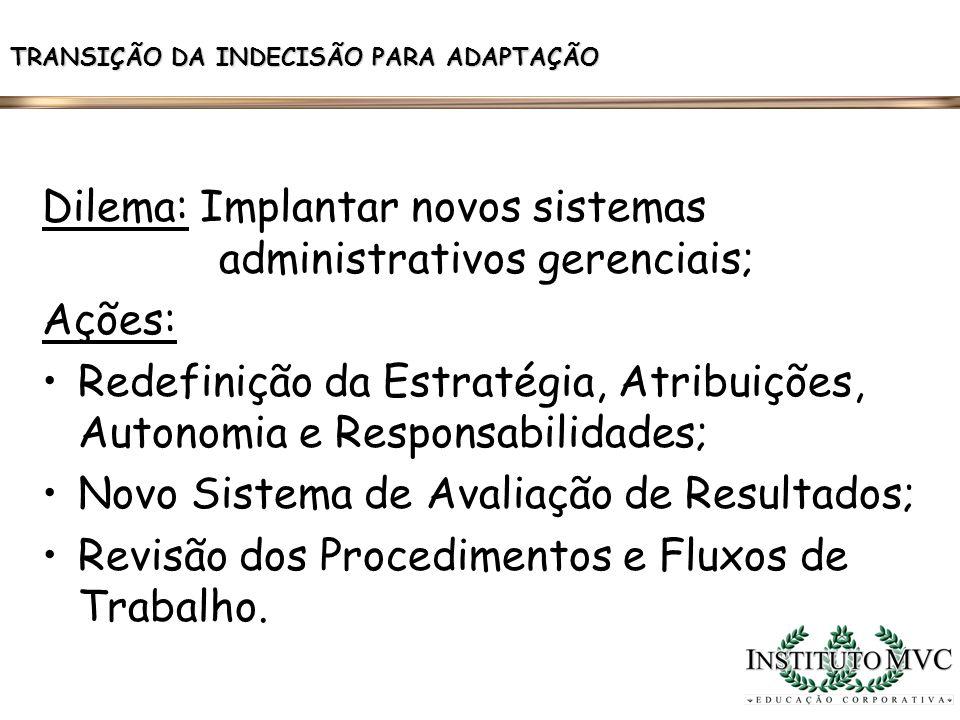 Dilema: Implantar novos sistemas administrativos gerenciais; Ações: