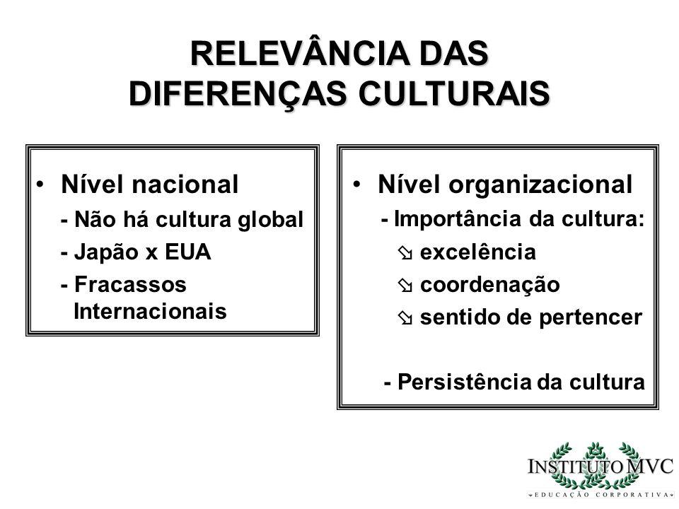 RELEVÂNCIA DAS DIFERENÇAS CULTURAIS