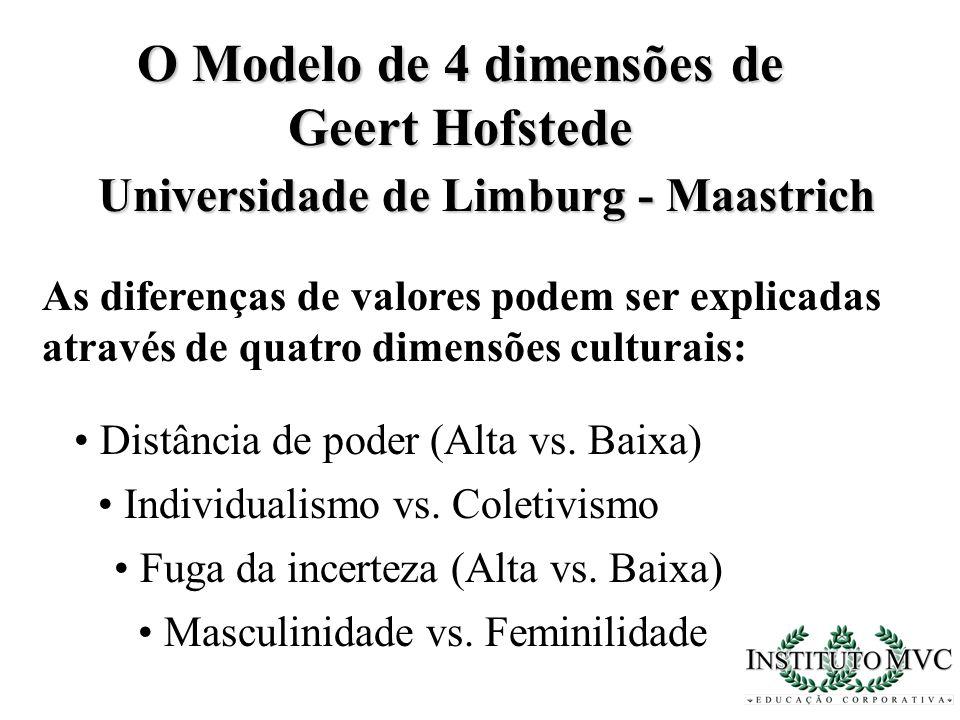 O Modelo de 4 dimensões de Geert Hofstede