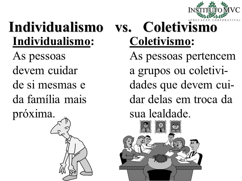 Individualismo vs. Coletivismo