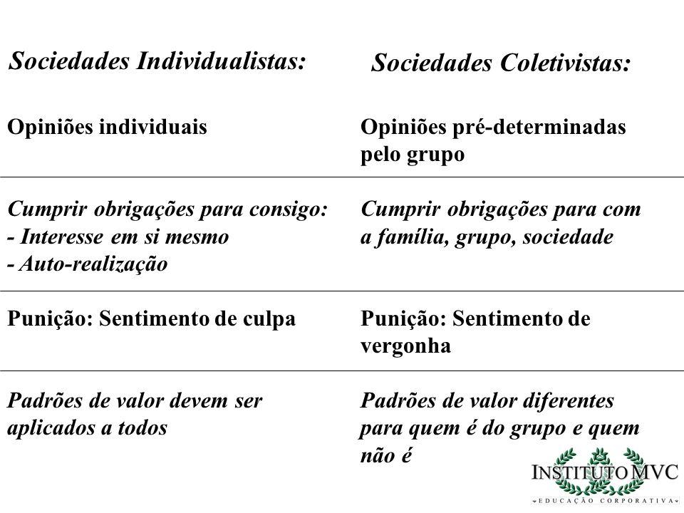 Sociedades Individualistas: Sociedades Coletivistas: