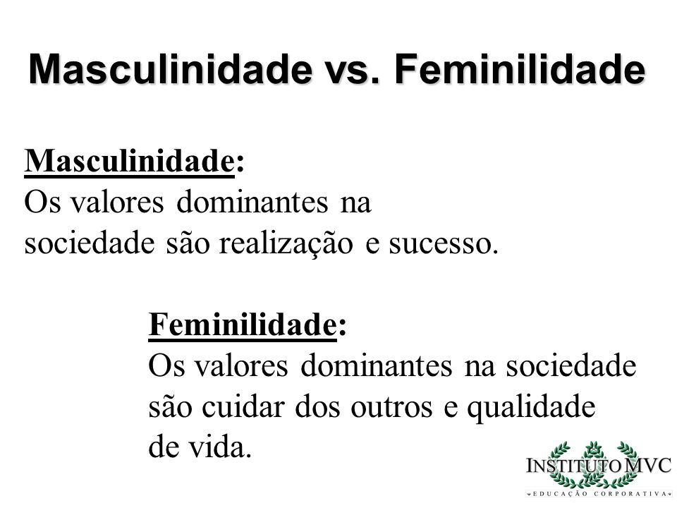 Masculinidade vs. Feminilidade