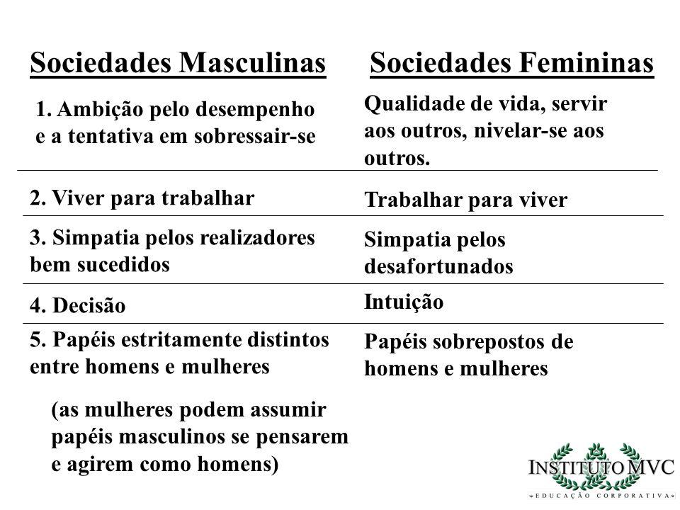 Sociedades Masculinas Sociedades Femininas