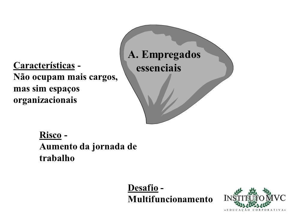 A. Empregados essenciais