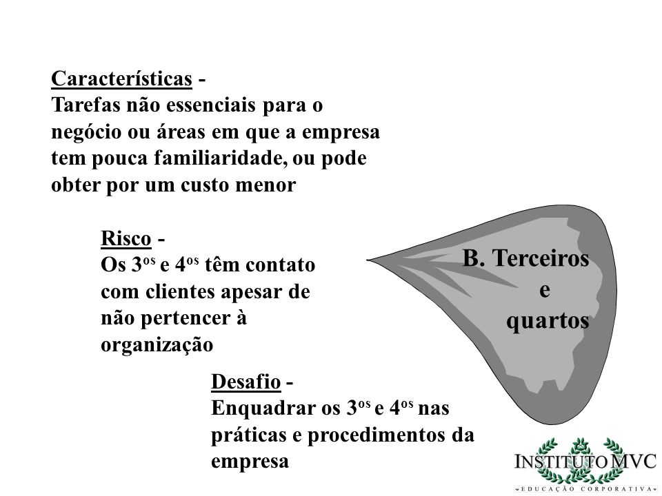 B. Terceiros e quartos Características -