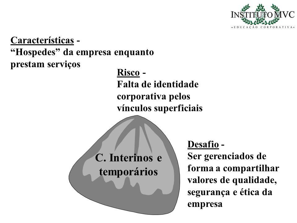 C. Interinos e temporários