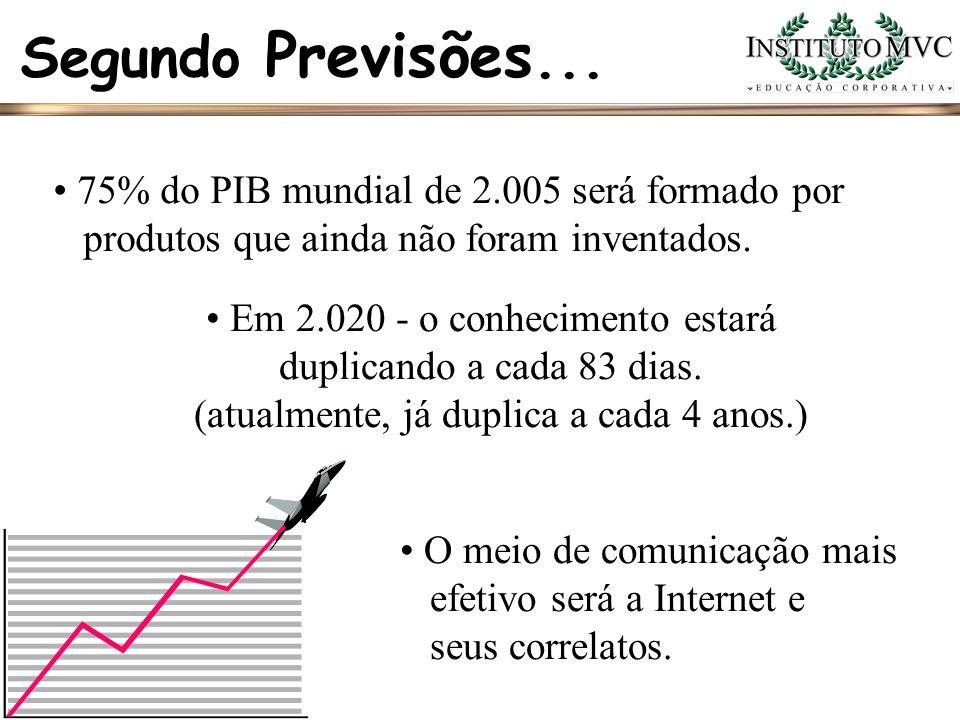 Segundo Previsões... 75% do PIB mundial de 2.005 será formado por