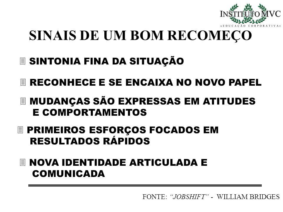 SINAIS DE UM BOM RECOMEÇO