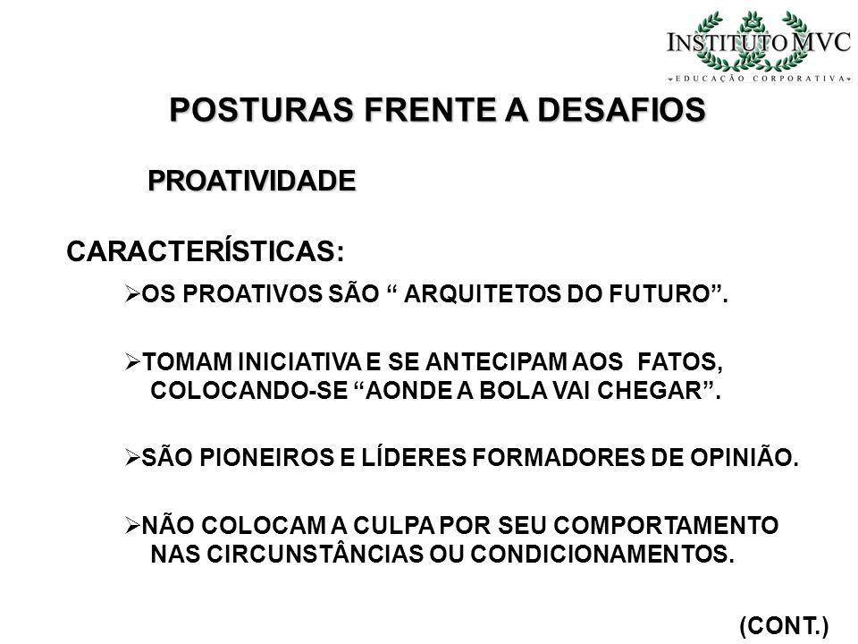 POSTURAS FRENTE A DESAFIOS
