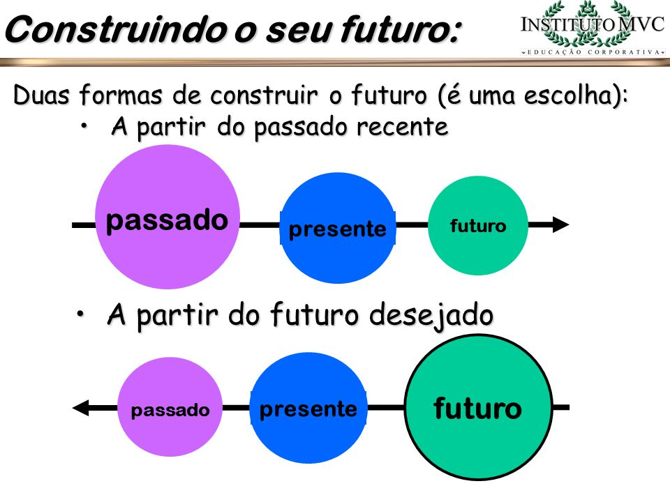 Construindo o seu futuro: