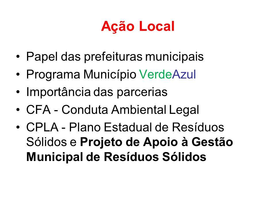Ação Local Papel das prefeituras municipais