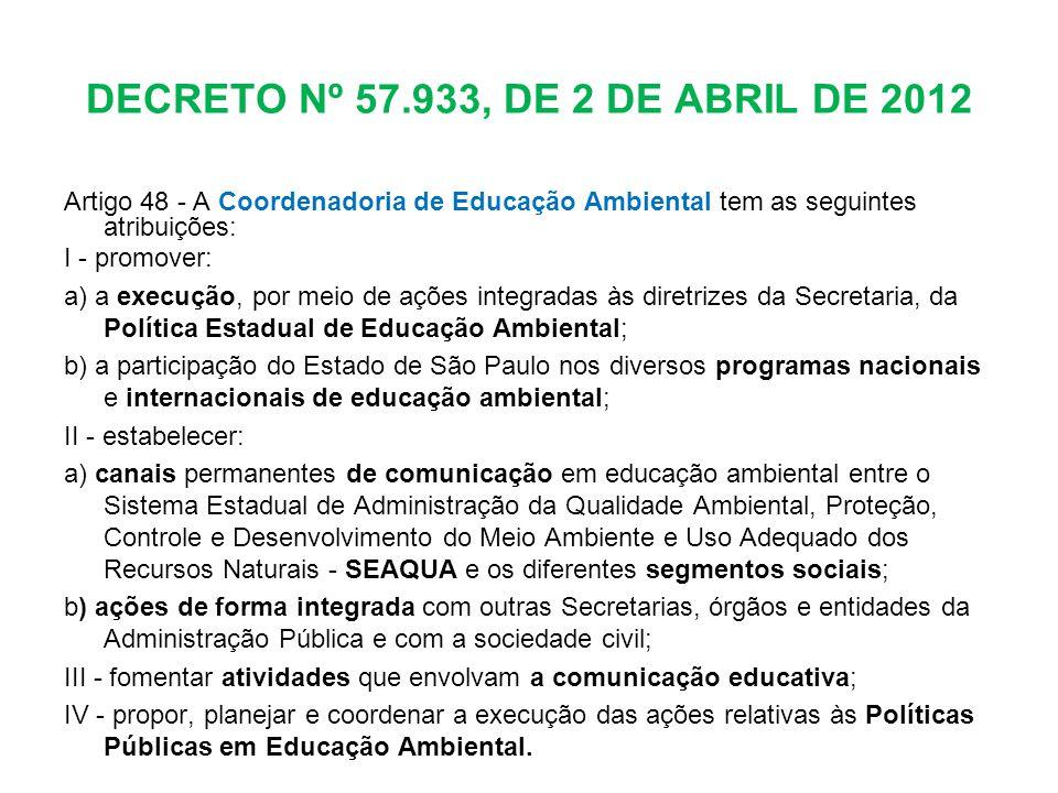 DECRETO Nº 57.933, DE 2 DE ABRIL DE 2012