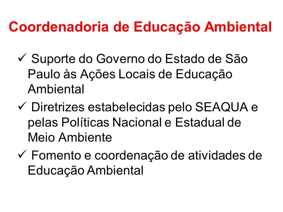 Coordenadoria de Educação Ambiental