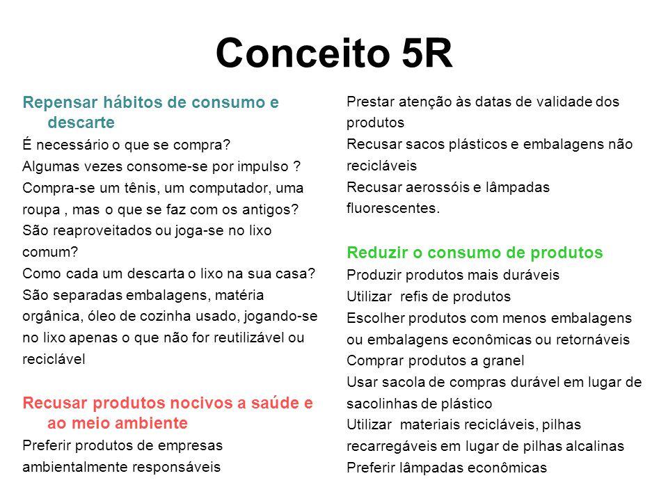 Conceito 5R Repensar hábitos de consumo e descarte