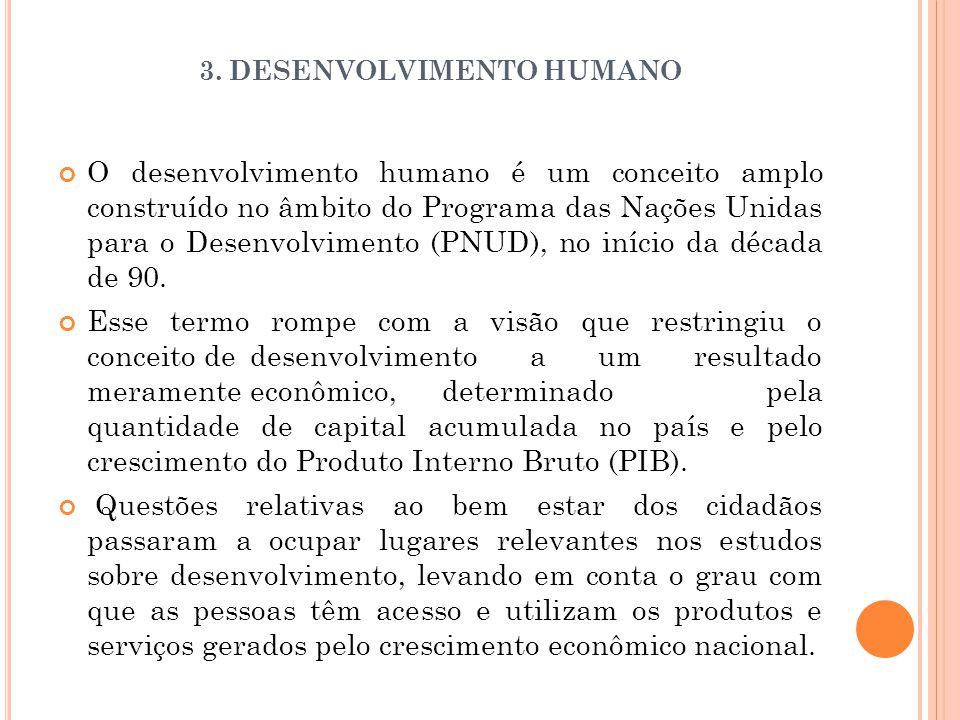 3. DESENVOLVIMENTO HUMANO