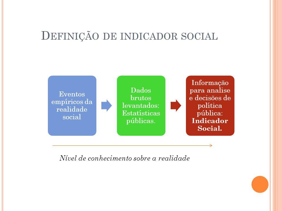 Definição de indicador social
