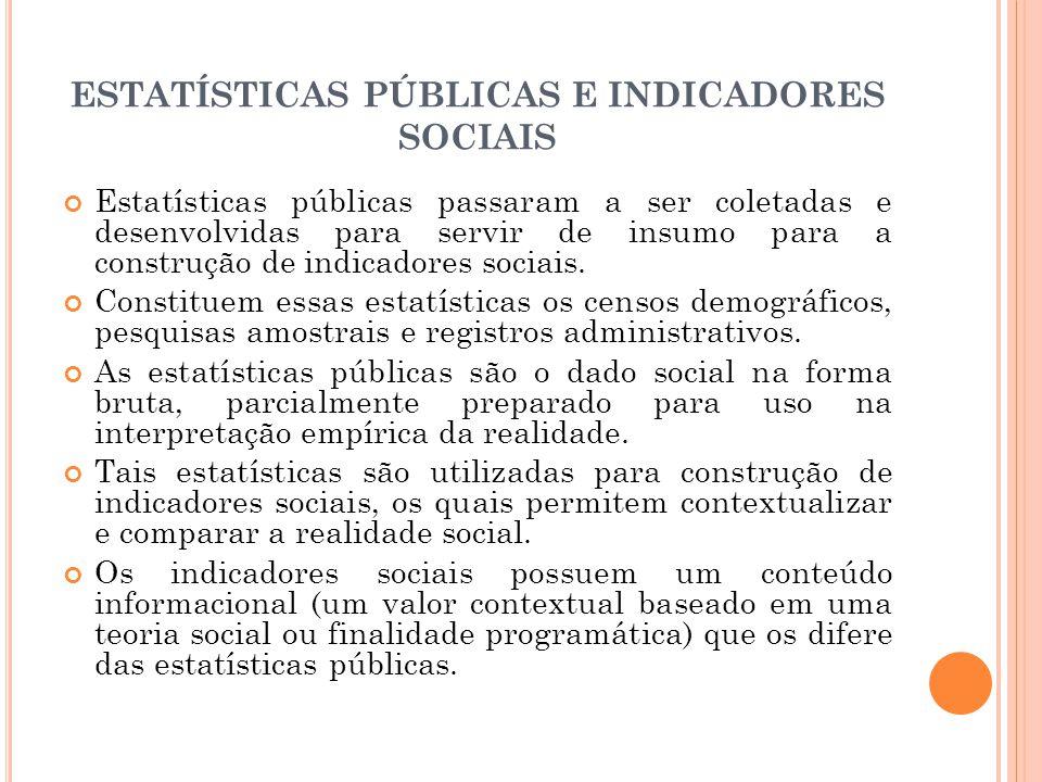 ESTATÍSTICAS PÚBLICAS E INDICADORES SOCIAIS