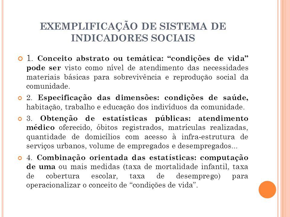 EXEMPLIFICAÇÃO DE SISTEMA DE INDICADORES SOCIAIS