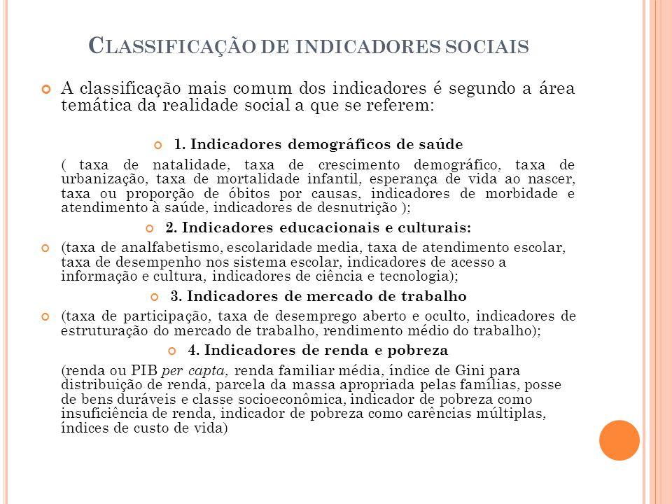 Classificação de indicadores sociais