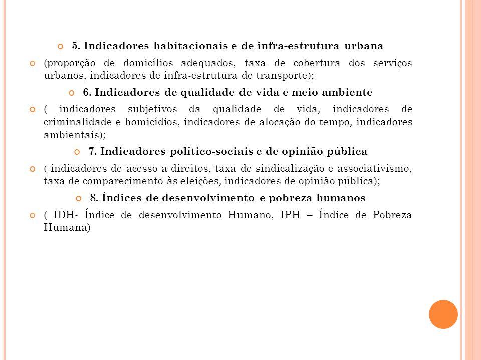 5. Indicadores habitacionais e de infra-estrutura urbana