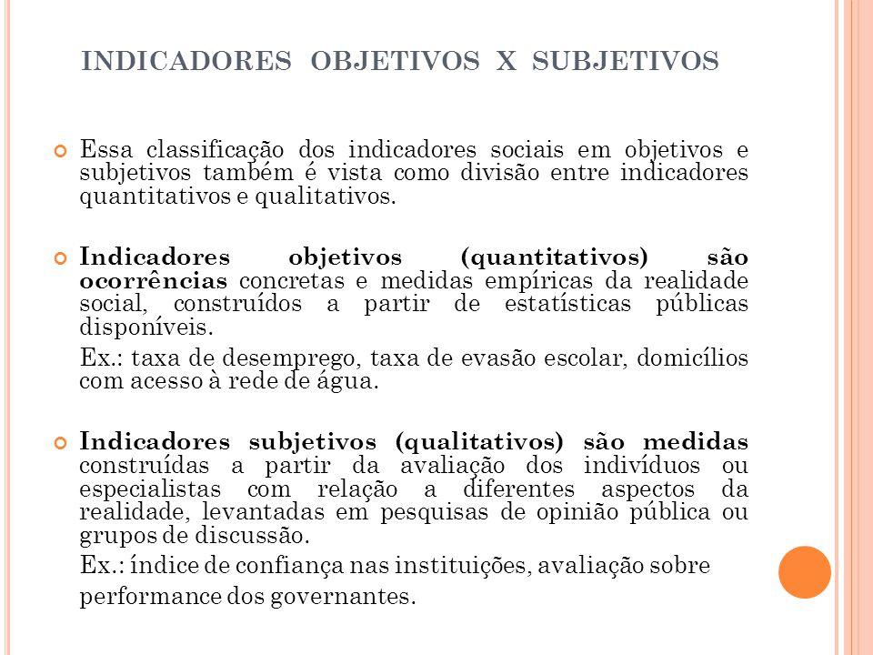 INDICADORES OBJETIVOS X SUBJETIVOS