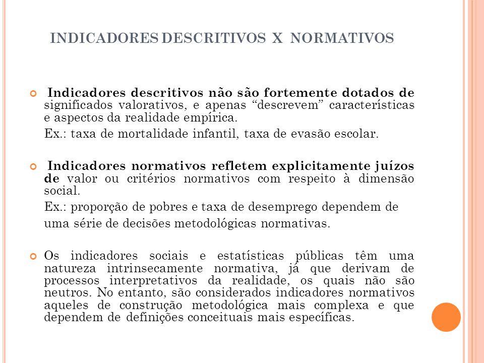 INDICADORES DESCRITIVOS X NORMATIVOS