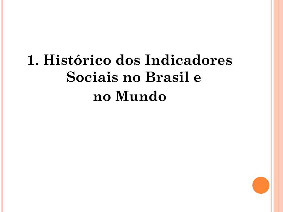 1. Histórico dos Indicadores Sociais no Brasil e no Mundo