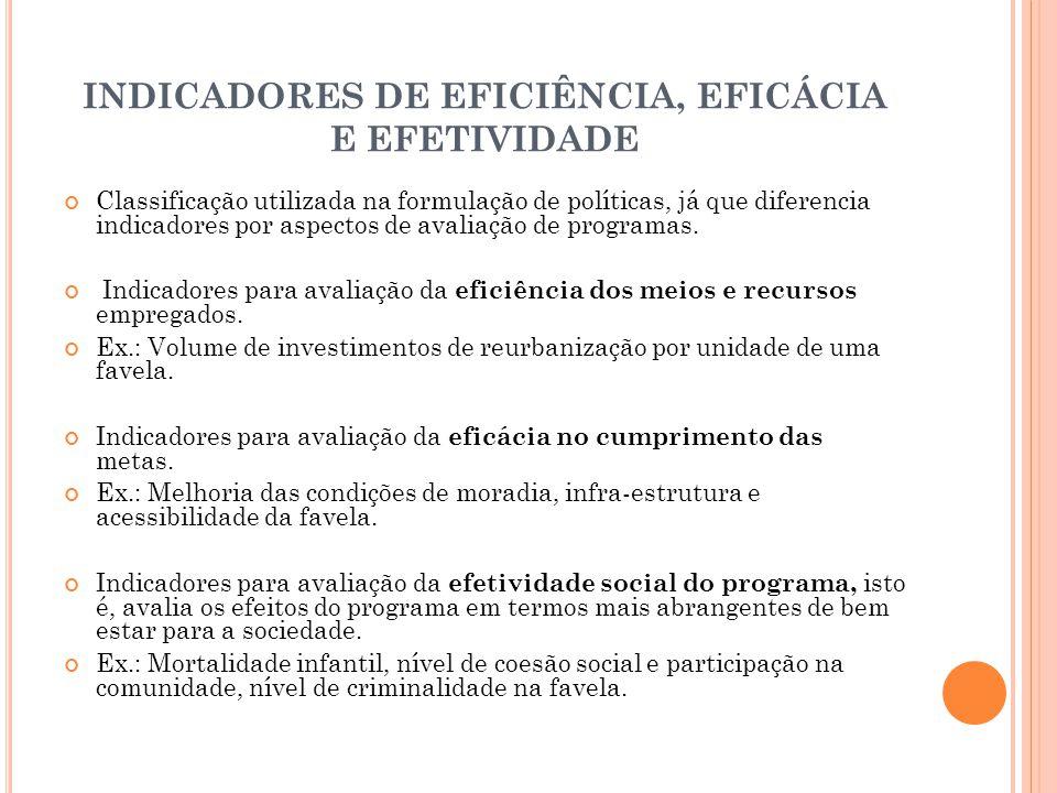 INDICADORES DE EFICIÊNCIA, EFICÁCIA E EFETIVIDADE