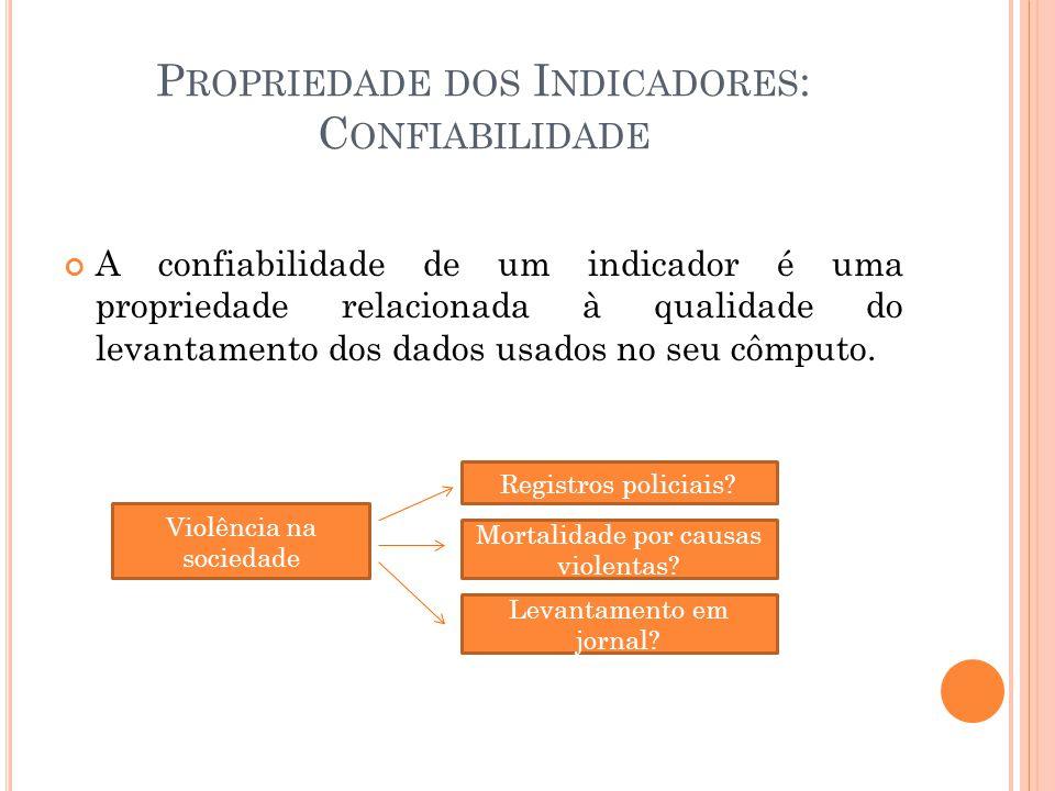 Propriedade dos Indicadores: Confiabilidade