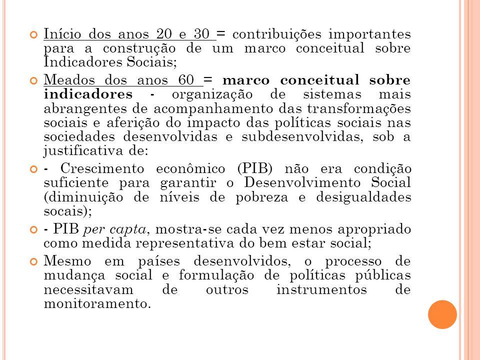 Início dos anos 20 e 30 = contribuições importantes para a construção de um marco conceitual sobre Indicadores Sociais;
