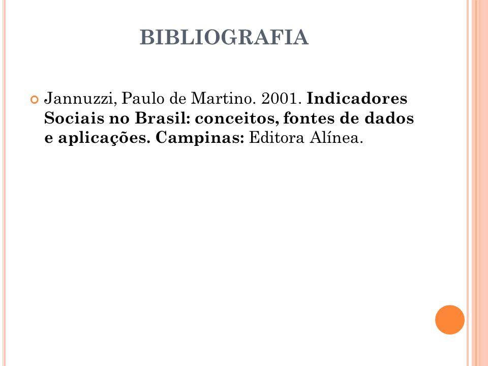 BIBLIOGRAFIA Jannuzzi, Paulo de Martino. 2001.