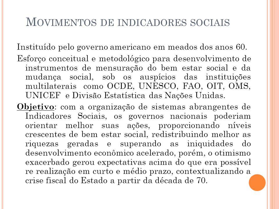 Movimentos de indicadores sociais