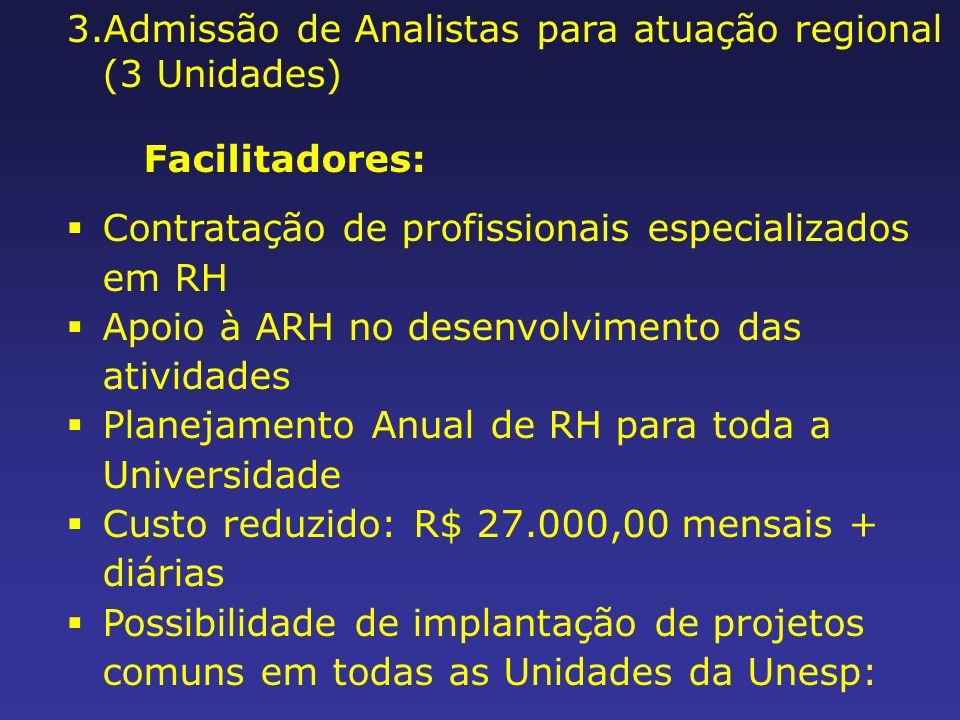 Admissão de Analistas para atuação regional (3 Unidades)