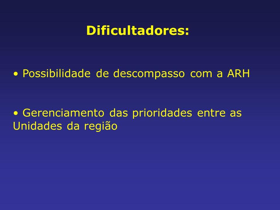 Dificultadores: Possibilidade de descompasso com a ARH