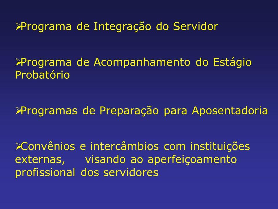 Programa de Integração do Servidor