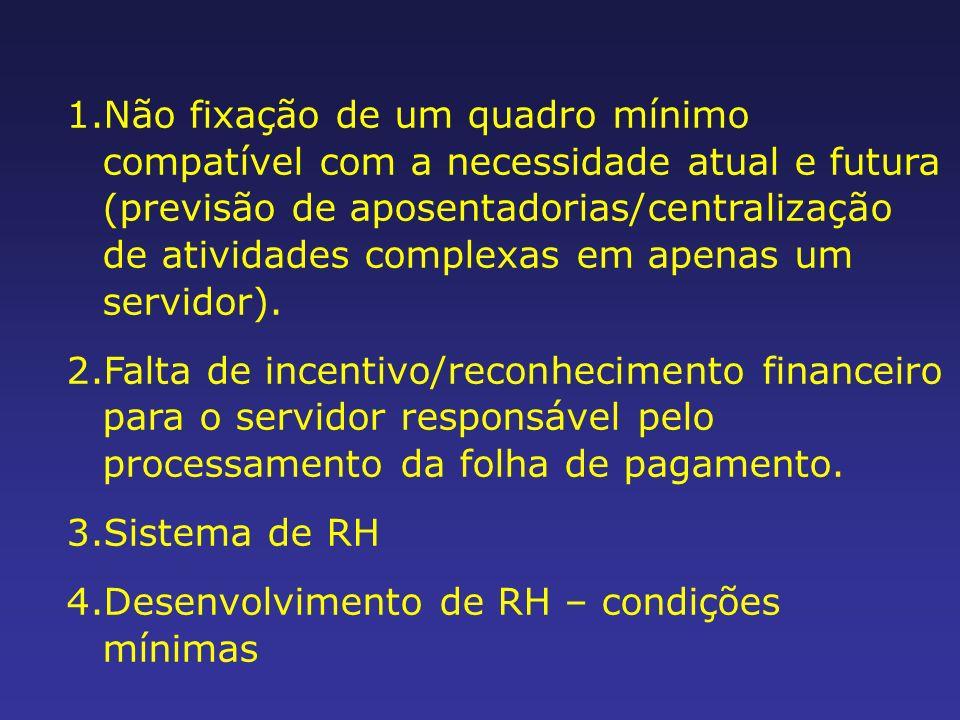 Não fixação de um quadro mínimo compatível com a necessidade atual e futura (previsão de aposentadorias/centralização de atividades complexas em apenas um servidor).