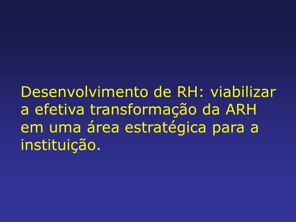 Desenvolvimento de RH: viabilizar