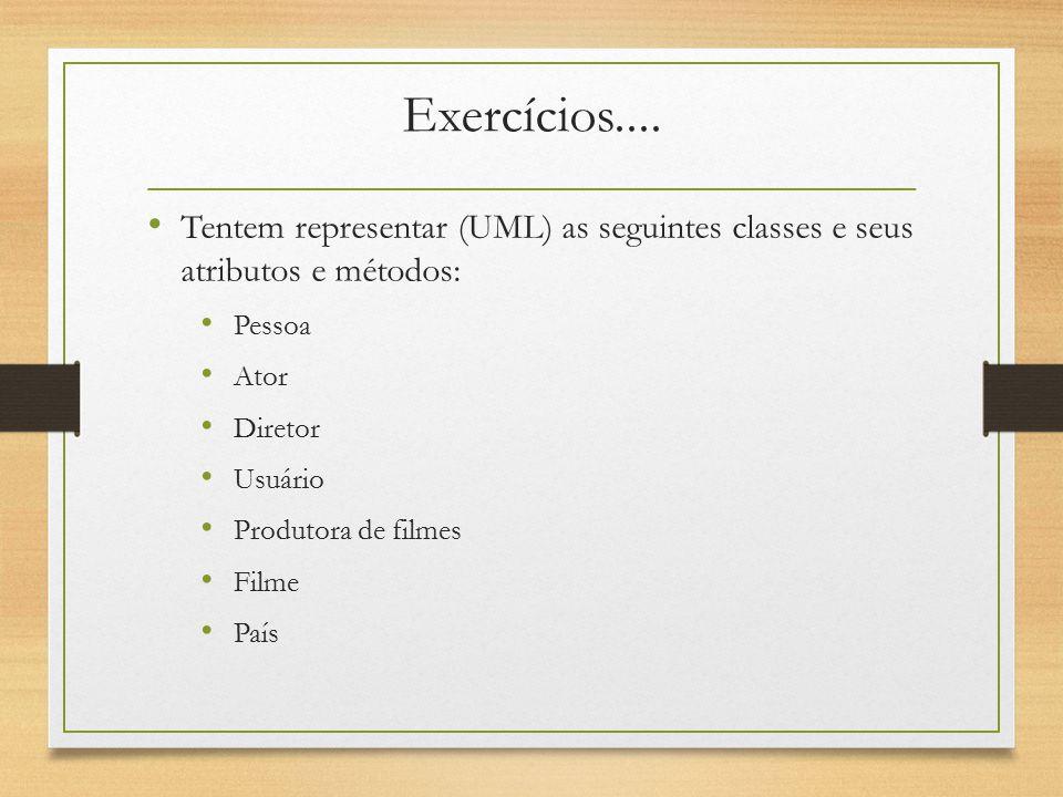Exercícios.... Tentem representar (UML) as seguintes classes e seus atributos e métodos: Pessoa. Ator.