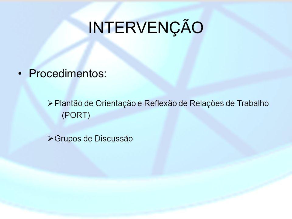 INTERVENÇÃO Procedimentos: