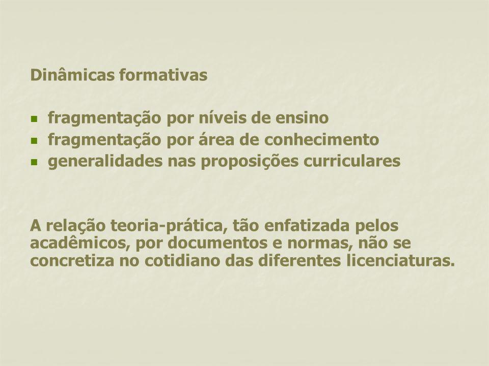 Dinâmicas formativasfragmentação por níveis de ensino. fragmentação por área de conhecimento. generalidades nas proposições curriculares.
