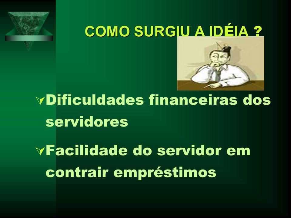 Dificuldades financeiras dos servidores
