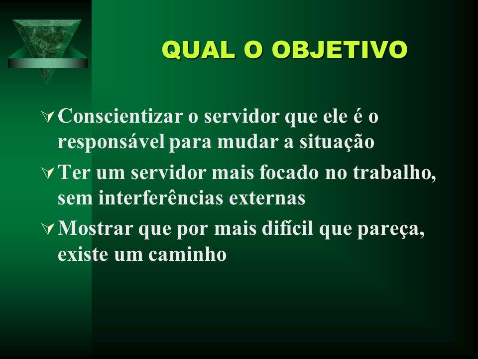 QUAL O OBJETIVO Conscientizar o servidor que ele é o responsável para mudar a situação.