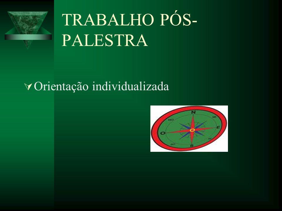 TRABALHO PÓS-PALESTRA