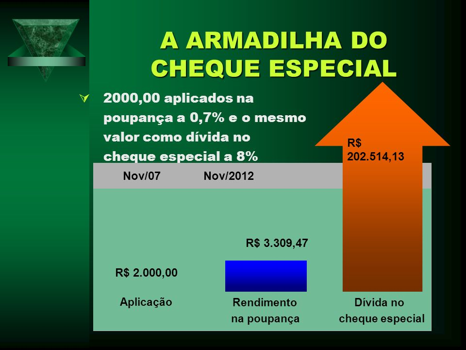 A ARMADILHA DO CHEQUE ESPECIAL