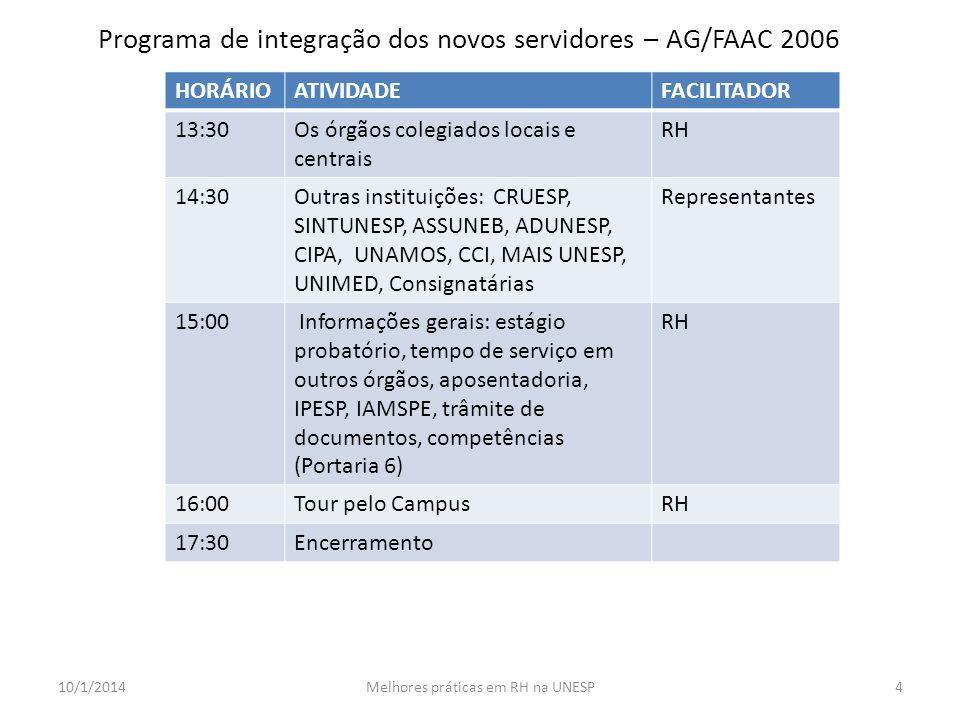 Programa de integração dos novos servidores – AG/FAAC 2006